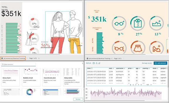 Kibana, Elasticsearch, аналитика больших данных