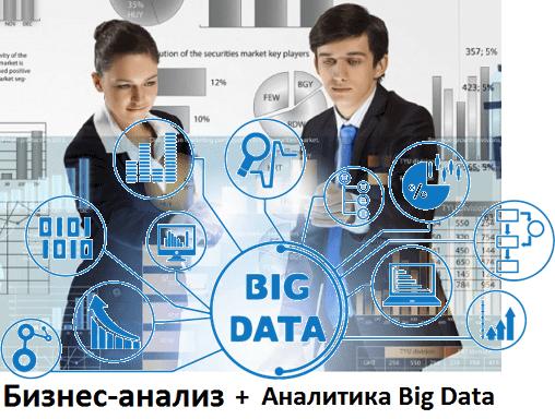 Почему бизнес-анализ особенно нужен в проектах Big Data: взгляд BABOK