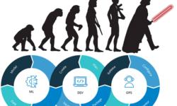 Насколько созрел ваш MLOps: многокритериальная 5-уровневая модель зрелости Machine Learning Operations