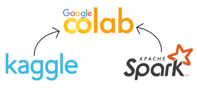 Как подключить PySpark и Kaggle в Google Colab
