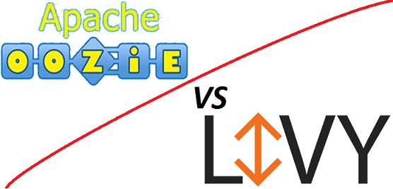 Apache Livy vs Oozie: сравнительный обзор инструментов удаленного запуска Spark-задач