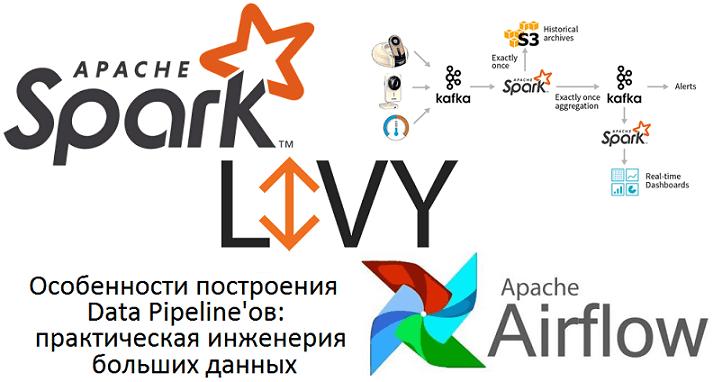 Spark, Airflow, обработка данных, архитектура, Livy, большие данные, Big Data