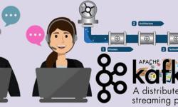 Конвейер Big Data для Machine Learning на Apache Kafka: разбираем систему речевой аналитики