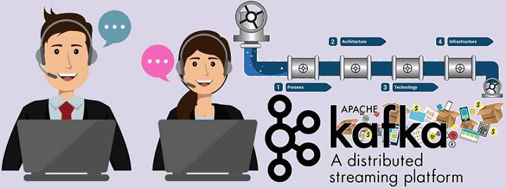 обработка данных, большие данные, Big Data, Kafka, машинное обучение, Machine Learning, искусственный интеллект, NLP, курсы по Kafka, Apache Kafka обучение