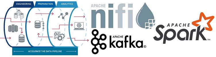 Spark, обработка данных, большие данные, Big Data, NiFi, ETL, Kafka, машинное обучение, Machine Learning, курсы по Apache NiFi, обучение инженеров больших данных, Big Data Engineer обучение