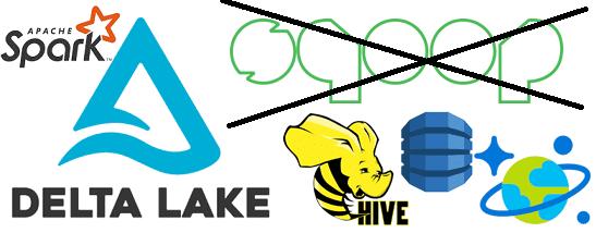 Spark, архитектура, обработка данных, большие данные, Big Data, Hadoop, Data Lake, Hive, SQL, NoSQL, MLOps, DataOps, Delta Lake, обучение Apache Spark, курсы по Spark