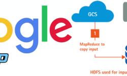 От HDFS в облака: разбираем Google Cloud Storage Connector for Hadoop