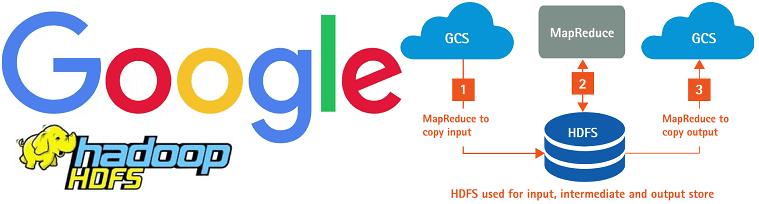 курсы по Hadoop, обучение Hadoop, Hadoop, HDFS, Spark, обработка данных, большие данные, Big Data, облака, PySpark, Google Cloud Storage Connector for Hadoop