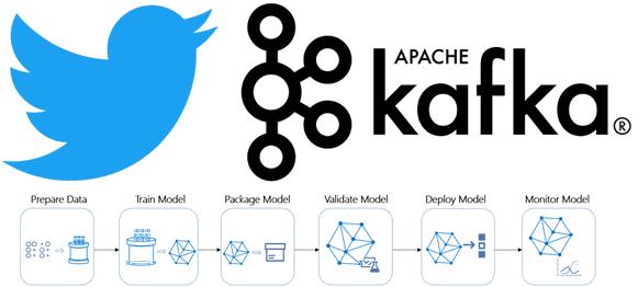 Big Data, Большие данные, обработка данных, Kafka, архитектура, Machine Learning, машинное обучение, Hadoop