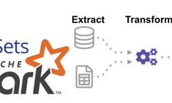 Как построить ETL-pipeline на Apache Spark или что под капотом StreamSets Transformer