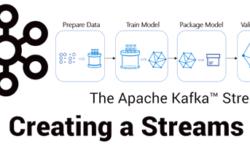 Особенности JOIN-операций в Apache Kafka Streams на примере Twitter