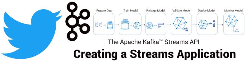 Big Data, Большие данные, обработка данных, Kafka, архитектура, Machine Learning, машинное обучение, KSQL