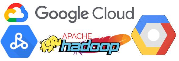 5 этапов продуктивной миграции в облачный Hadoop на базе Google Dataproc