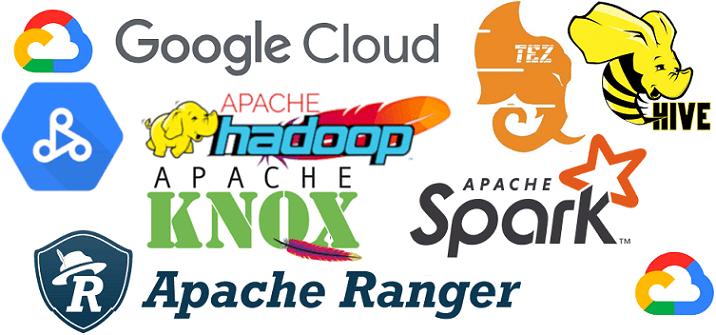 Как работает облачная аналитика больших данных на Apache Hadoop и Spark в Dataproc