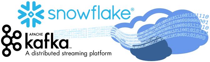 Как опередить спрос на модные новинки с облачными технологиями Big Data: кейс компании Boden по Apache Kafka и Snowflake