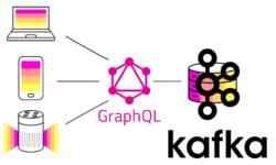 Что такое GraphQL и как это использовать в разработке приложений Apache Kafka
