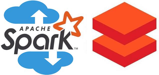курсы по Spark, Apache Spark Для разработчиков и аналитиков больших данных, Big Data, Большие данные, обработка данных, архитектура, Spark, SQL, Spark SQL, Delta Lake, Data Lake, Data Lake, Hadoop, HDFS, DBIO commit-protocol for Spark transactions by Databricks, курсы Hadoop, обучение Apache Hadoop