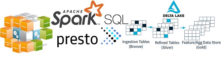 Быстрая OLAP-аналитика больших данных в Delta Lake c Apache Spark SQL и Presto