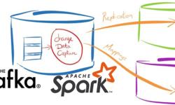 CDC для потоковой аналитики Big Data с Apache Kafka и Spark: 3 практических примера