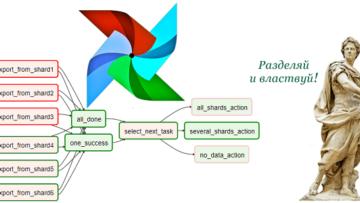 Разделяй и властвуй: управление зависимыми DAG в Apache AirFlow