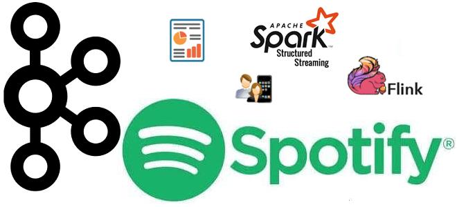 От пакетов к потокам с Kafka и Flink: аналитика больших данных по пользовательским сеансам в Spotify