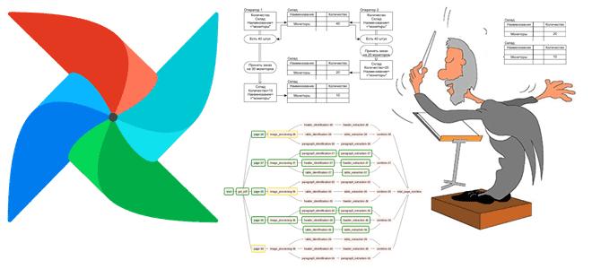 Аналитика больших данных с Apache Airflow без дата-инженера: Viewflow от DataCamp