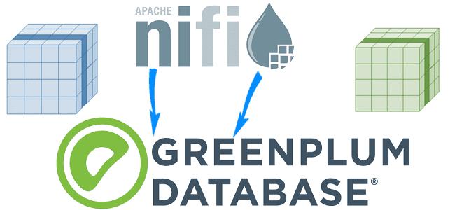 Как построить OLAP-конвейер в реальном времени на Greenplum и Apache NiFi: разбор интеграционного коннектора для приема больших данных