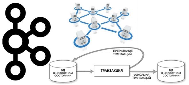 Проблема межкластерных транзакций в Apache Kafka и способы ее решения