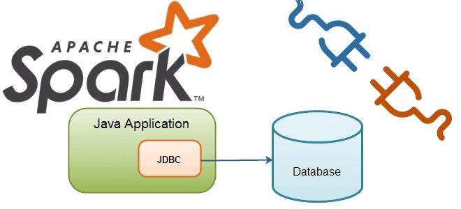 Аналитика больших данных со Apache Spark SQL из внешних СУБД: про JDBC-драйверы