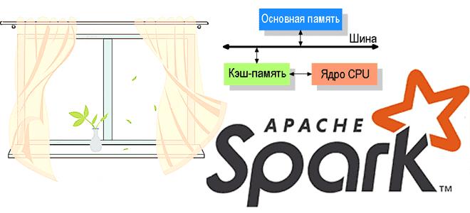 Особенности оконных функций и кэширования датафреймов в Apache Spark SQL