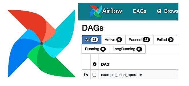 Кастомизация Apache Airflow: мониторинг исполнения Big Data pipeline'ов со своими KPI