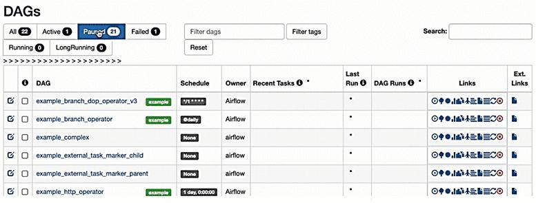 Apache AirFlow GUI