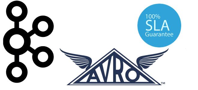 100% SLA в Apache Kafka: AVRO, заголовки и повторные попытки обработки данных