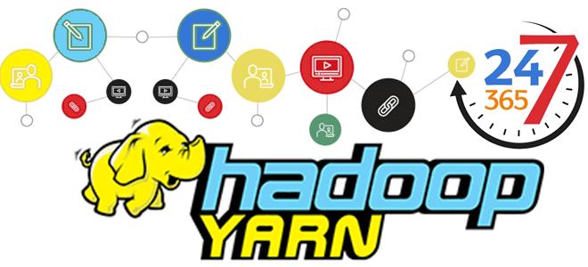 Под капотом кластера Apache Hadoop: как работает YARN, где он может сломаться и что чинить