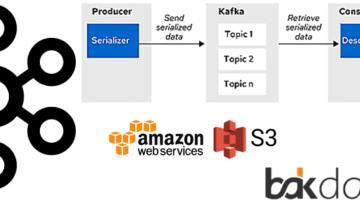 Еще больше потоковой аналитики Big Data с Kafka Streams: обработка больших сообщений