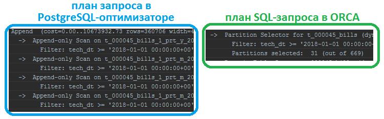 план выполнения SQL-запроса в Greenplum, ORCA, GPORCA vs PostgreSQL-planner