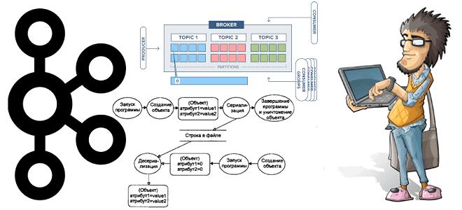 Как устроен API администратора Apache Kafka: методы AdminClient с примерами