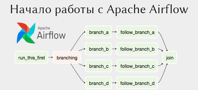 Начало работы с Apache Airflow