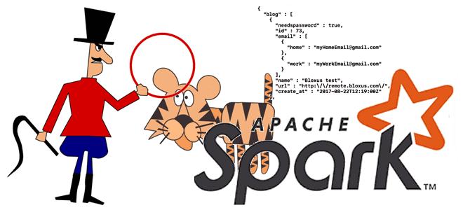 5 лайфхаков по Apache Spark для разработчиков и дата-аналитиков