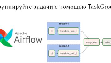 Airflow и TaskFlow: композиция операторов и задач с TaskGroup