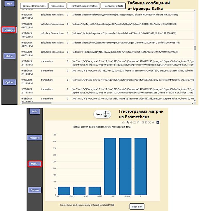 администрирование Kafka-кластера, мониторинг состояния Apache Kafka, администратор кластера Apache Kafka курсы обучение