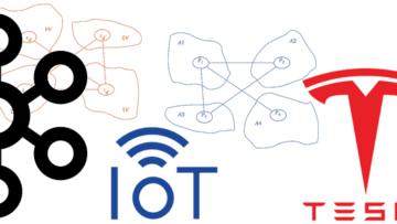 Сложная обработка событий от IoT-устройств в Apache Kafka: кейс Tesla