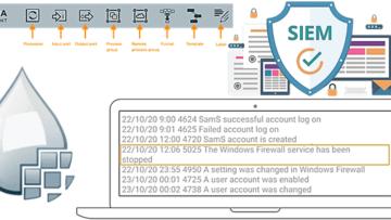 Безопасность в режиме онлайн: SIEM-система на базе Apache NiFi от Cloudera