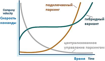 обучение Apache Kafka, курсы Kafka для дата-инженеров и разработчиков, Kafka Streams курсы обучение