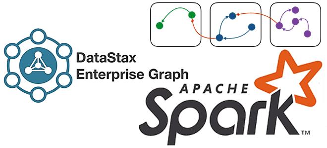 Графовая аналитика больших данных с DataStax Enterprise Graph на Cassandra и Spark SQL