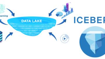Apache Iceberg для Data Lake: что это такое, зачем нужно и как работает