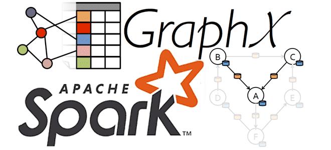 Графовая аналитика больших данных с Apache Spark GraphX: что такое Pregel
