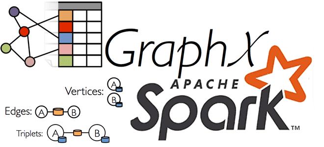 Графовая аналитика больших данных с Apache Spark: GraphX и GraphFrames